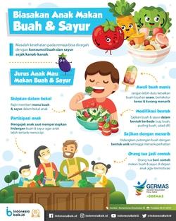 70729 small biasakan anak makan buah   sayur