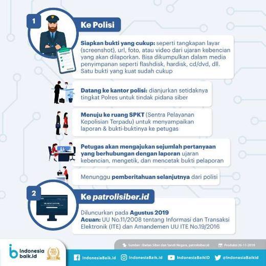Laporkan Kejahatan Siber Cyber Crime Hendra Gilang Di Sukabumi Kota 3 Dec 2019 Berita Warga Atmago