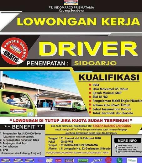 Lowongan Kerja Driver Indomaret Jawa Timur - Indah Pratiwi ...