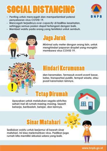 Tip Social Distancing Untuk Meminimalkan Risiko Terkena Virus ...