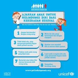 962 small ajarkan anak untuk melindungi diri dari kekerasan seksual