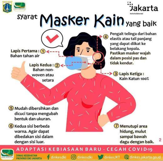 Syarat Masker Kain Yang Baik Satriandesta Mahadyasastra Di Pesanggrahan Jakarta Selatan 10 Jul 2020 Berita Warga Atmago Warga Bantu Warga
