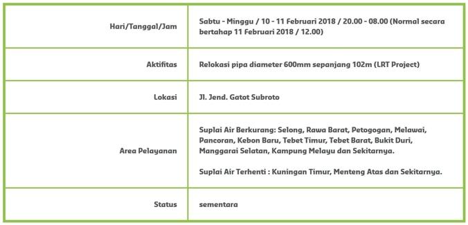 Info gangguan pasokan air untuk wilayah kuningan timur  menteng atas  dan sekitarnya %28sabtu   minggu  10   11 februari 2018%29