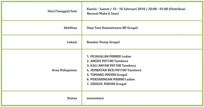 Info gangguan pasokan air untuk wilayah grogol dan sekitarnya %28kamis   jumat  15   16 februari 2018%29